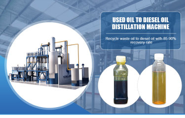 How to Dispose of Waste Oil - Engine Oil Recycling