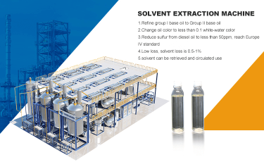 Desulfurization Technologies for Sulfur Removal from Waste Oil to Euro IV 50ppm