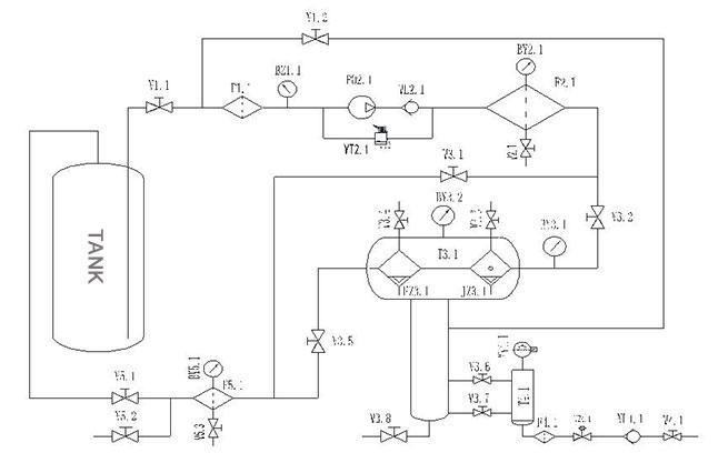JT Hydraulic Oil Filtration Machine Flow Chart