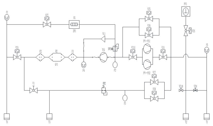 Working Flow Chart of SF6 Gas Filling Equipment