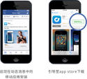 Facebook移动应用程式安装广告丨深圳艾维