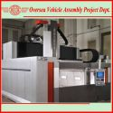 Product positioning of the Mould Center