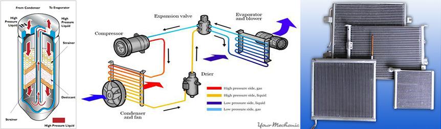 Application of Aluminium Condenser Drier