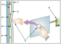 Introduction to the working principle of touch screen