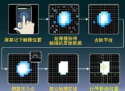 Capacitive touch screen technical specifications