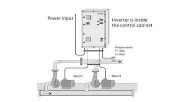 One inverter driving four pumps with constant pressure